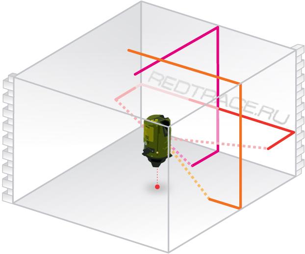 """резьба 5/8 """" для установки нивелира на штатив.  Основные особенности нового лазерного нивелира ONLINE..."""