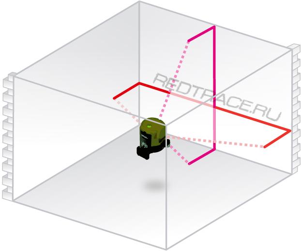 Оптическая схема построителя. резьба 5/8...  Область применения лазерного нивелира ONLINE. кейс, очки, батарейки...